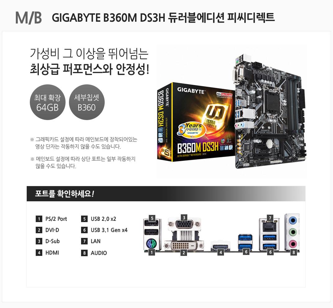 M/B GIGABYTE B360M DS3H 듀러블에디션 피씨디렉트 GIGABYTE B360M DS3H 듀러블에디션 피씨디렉트 가성비 그 이상을 뛰어넘는 최상급 퍼포먼스와 안정성 최대 확장 64GB 세부칩셋 B360 그래픽카드 설정에 따라 메인보드에 장착되어있는 영상 단자는 작동하지 않을 수도 있습니다. 메인보드 설정에 따라 상단 포트는 일부 작동하지 않을 수도 있습니다 포트를 확인하세요 1 PS/2 Port 2 DVI-D 3 D-Sub 4 HDMI5 USB 2.0 x4 6 USB 3.1 Gen x2 7 LAN 8 AUDIO