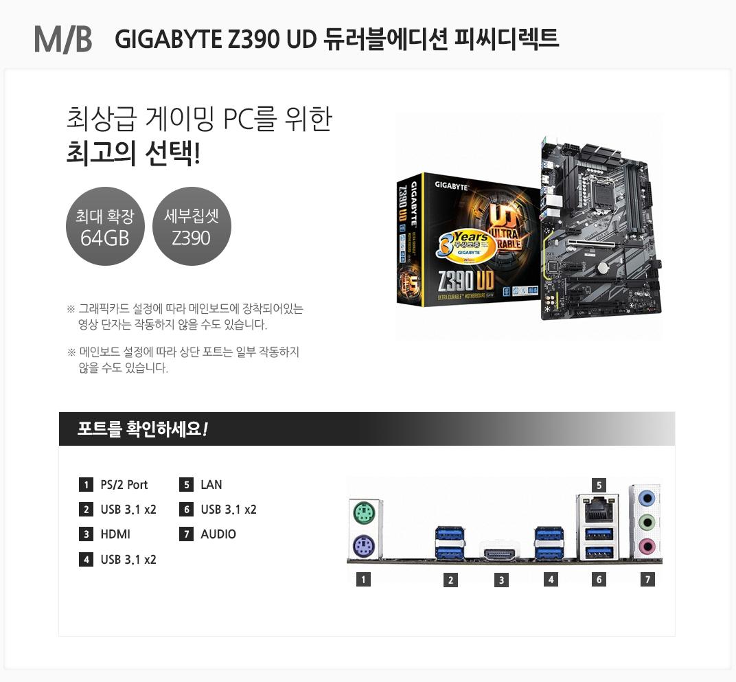 M/B GIGABYTE Z390 UD 듀러블에디션 피씨디렉트 최상급 게이밍 PC를 위한 최고의 선택 최대 확장 64GB 세부칩셋 Z390 그래픽카드 설정에 따라 메인보드에 장착되어있는 영상 단자는 작동하지 않을 수도 있습니다. 메인보드 설정에 따라 상단 포트는 일부 작동하지 않을 수도 있습니다 포트를 확인하세요 1 PS/2 Port 2 USB 3.1 x2 3 HDMI 4 USB 3.1 x2 5 LAN 6 USB 3.1 x2 7 AUDIO
