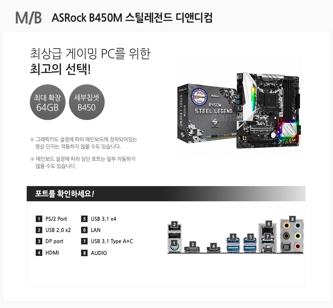 M/B ASRock B450M 스틸레전드 디앤디컴 최상급 게이밍PC를 위한 최고의 선택! 최대 확장 64GB 세부칩셋 B450 그래픽카드 설정에 따라 메인보드에 장착되어있는 영상 단자는 작동하지 않을 수도 있습니다. 메인보드 설정에 따라 상단 포트는 일부 작동하지 않을 수도 있습니다 포트를 확인하세요 1 PS/2 Port 2. USB 2.0 x2 3 DP port 4 HDMI 5 USB 3.1 x4 6 LAN 7 USB 3.1 Type A+C 8 AUDIO