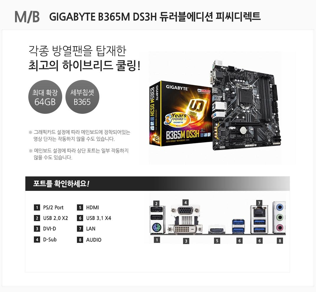 M/B GIGABYTE B365M DS3H 듀러블에디션 피씨디렉트 각종 방열팬을 탑재한 최고의 하이브리드 쿨링 최대 확장 64GB 세부칩셋 B365그래픽카드 설정에 따라 메인보드에 장착되어있는 영상 단자는 작동하지 않을 수도 있습니다. 메인보드 설정에 따라 상단 포트는 일부 작동하지 않을 수도 있습니다 포트를 확인하세요 1 PS/2 Port 2.USB 2.0 X2 3 DVI-D 4 D-Sub 5 HDMI 6 USB 3.1 x4 7 LAN 8 AUDIO