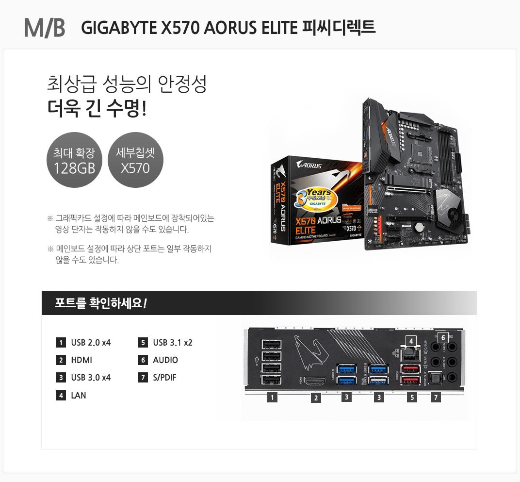 M/B GIGABYTE X570 AORUS ELITE 피씨디렉트 최상급 성능의 안정성 더욱 긴 수명 최대 확장 128GB 세부칩셋 X5700 그래픽카드 설정에 따라 메인보드에 장착되어있는 영상 단자는 작동하지 않을 수도 있습니다. 메인보드 설정에 따라 상단 포트는 일부 작동하지 않을 수도 있습니다 포트를 확인하세요 1 USB 2.0 x4 2. HDMI 3 USB 3.0 x4 4 LAN 5 USB 3.1 x2 6 AUDIO 7 S/PDIF