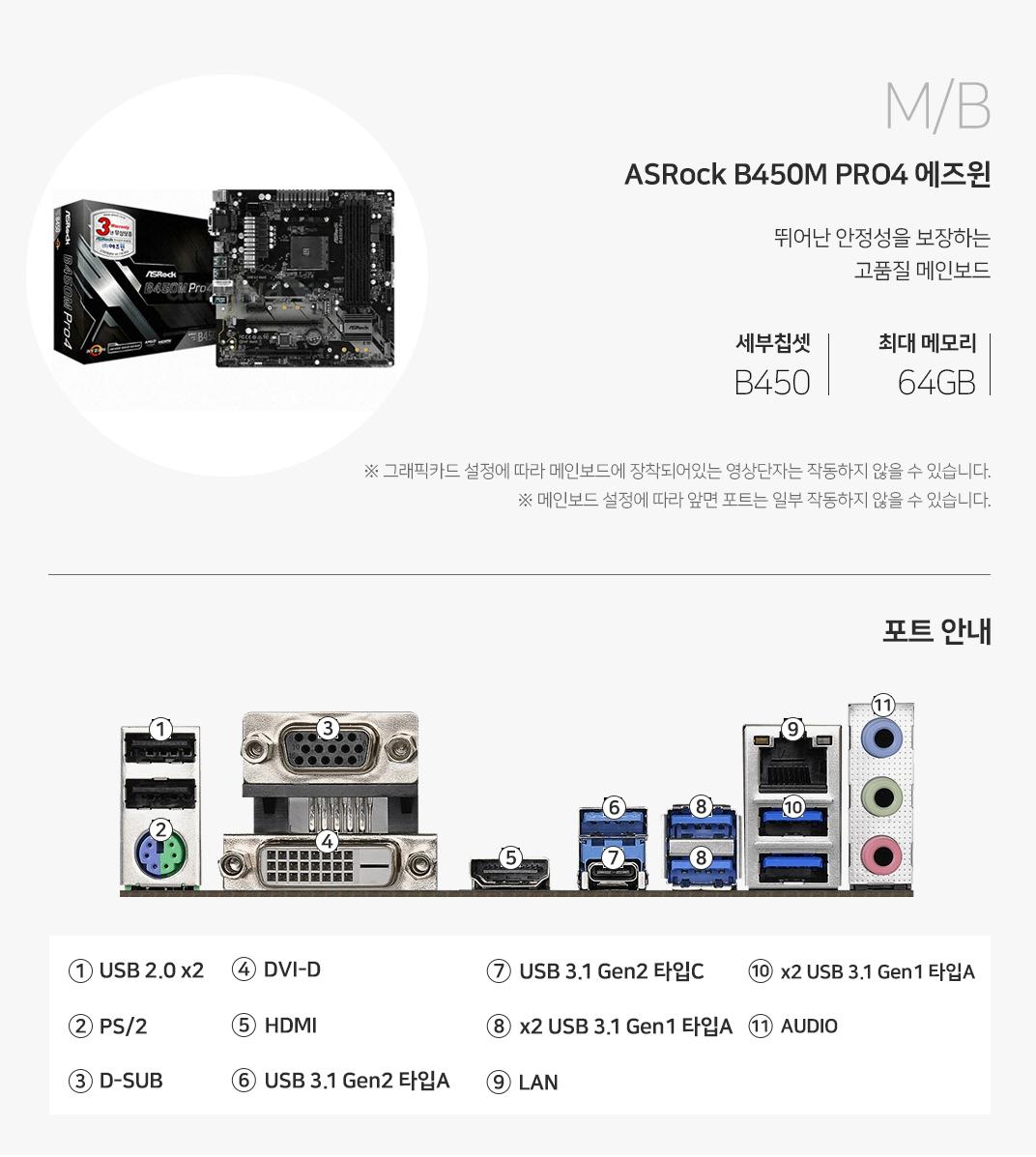 M/B ASRock B450M PRO4 에즈윈 뛰어난 안정성을 보장하는 고품질 메인보드 세부칩셋 B450 최대메모리 64GB 그래픽 설정에 따라 메인보드에 장착되어 있는 영상단자는 작동하지 않을 수 있습니다. 메인보드 설정에 따라 앞면 포트는 일부 작동하지 않을 수 있습니다.
