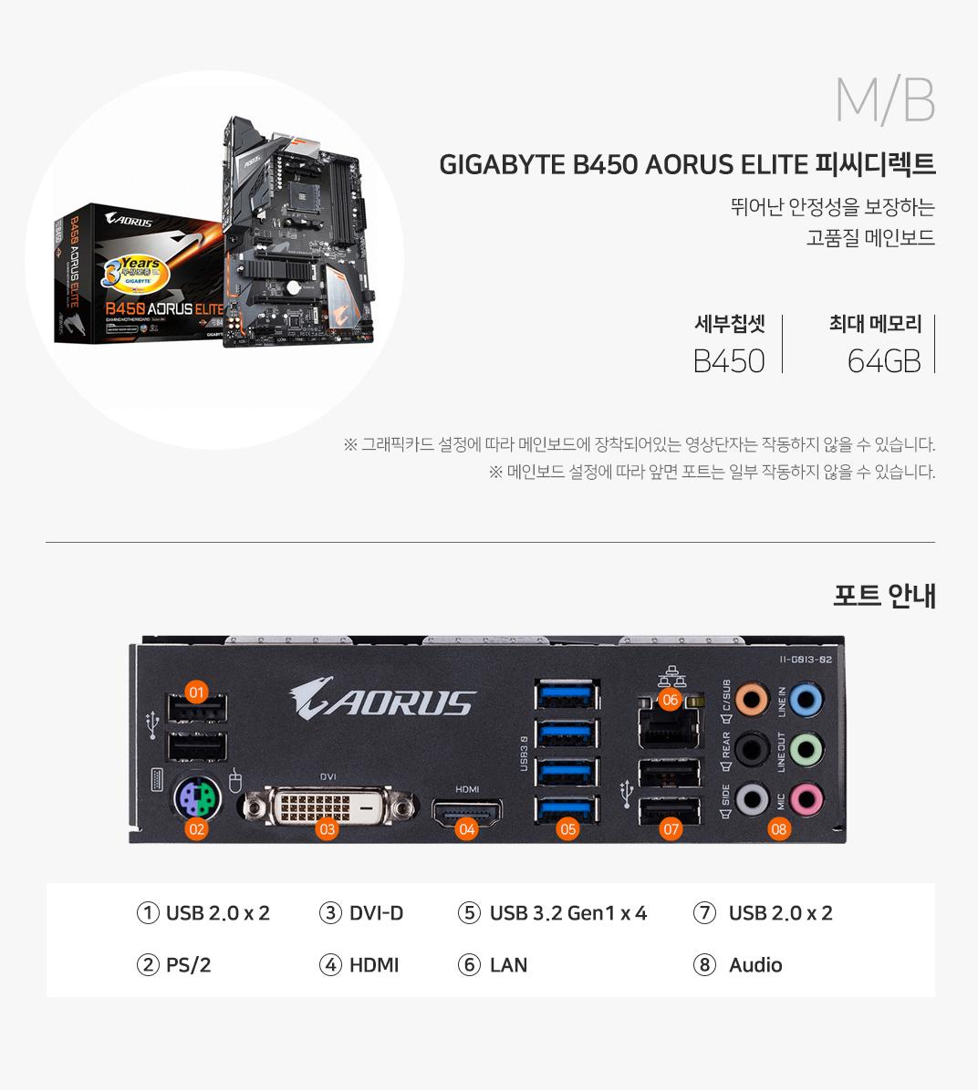 M/B GIGABYTE B450 AORUS ELITE 피씨디렉트 뛰어난 안정성을 보장하는 고품질 메인보드 세부칩셋 B450 최대메모리 64GB 그래픽 설정에 따라 메인보드에 장착되어 있는 영상단자는 작동하지 않을 수 있습니다. 메인보드 설정에 따라 앞면 포트는 일부 작동하지 않을 수 있습니다.