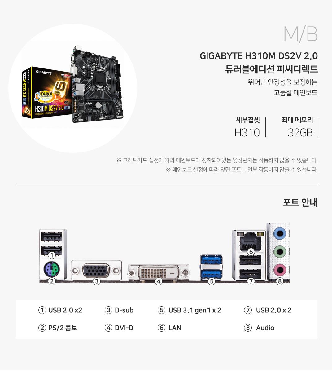 M/B GIGABYTE H310M DS2V 2.0 듀러블에디션 피씨디렉트 뛰어난 안정성을 보장하는 고품질 메인보드 세부 칩셋 H310 최대 메모리 32GB 그래픽 설정에 따라 메인보드에 장착되어 있는 영상 단자는 작동하지 않을 수 있습니다. 메인보드 설정에 따라 앞면 포트는 일부 작동하지 않을 수 있습니다.