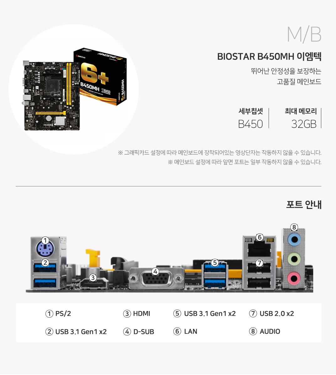 M/B BIOSTAR B450MH 이엠텍 가성비 그 이상을 뛰어넘는 최상급 퍼포먼스와 안정성  32GB 세부칩셋 B450 그래픽카드 설정에 따라 메인보드에 장착되어있는 영상 단자는 작동하지 않을 수도 있습니다. 메인보드 설정에 따라 상단 포트는 일부 작동하지 않을 수도 있습니다 포트를 확인하세요 1 PS/2 Port 2. USB 3.1 x2 3 HDMI 4 D-SUB 5 USB 3.1 x2 6 LAN 7 USB 2.0 x2 8 AUDIO