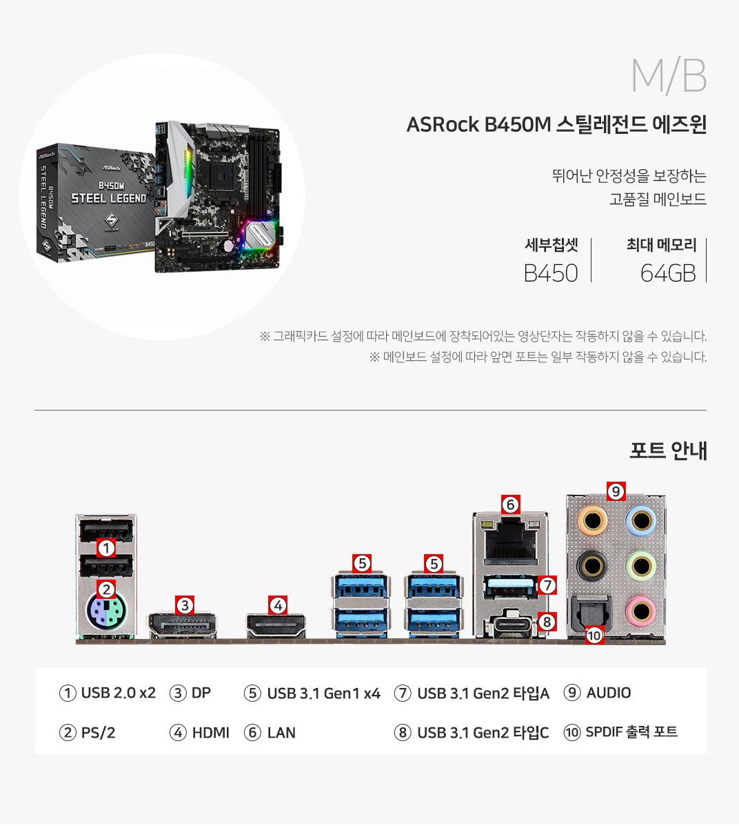 M/B ASRock B450M 스틸레전드 에즈윈 뛰어난 안정성을 보장하는 고품질 메인보드 세부칩셋 B450 최대메모리 64GB 그래픽 설정에 따라 메인보드에 장착되어 있는 영상단자는 작동하지 않을 수 있습니다. 메인보드 설정에 따라 앞면 포트는 일부 작동하지 않을 수 있습니다. 1 USB 2.0.x2 2 ps/2 3 DP 4 HDMI 5 USB3.1 Gen1X4 6 LAN 7 USB 3.1 Gen2  타입A 8 USB 3.1 Gen2 타입C 9 오디오 10 SPDIF 출력 포트