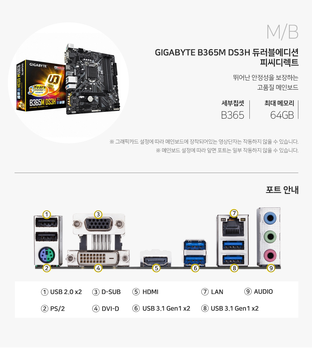 M/B GIGABYTE B365M DS3H 듀러블에디션 피씨디렉트 뛰어난 안정성을 보장하는 고품질 메인보드 세부칩셋 B365 최대메모리 64GB 그래픽 설정에 따라 메인보드에 장착되어 있는 영상단자는 작동하지 않을 수 있습니다. 메인보드 설정에 따라 앞면 포트는 일부 작동하지 않을 수 있습니다.