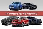 국산 5개 제조업체, 3월 자동차 판매조건 발표