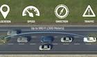 캐딜락의 V2V와 자동차 해킹 가능성