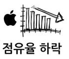 [2월 태블릿 순위] 애플, 새로운 아이패드 출시 징조? 점유율 20% 밑으로 떨어지다.