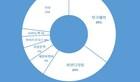 2017년 4월 블랙박스 인기순위 가이드