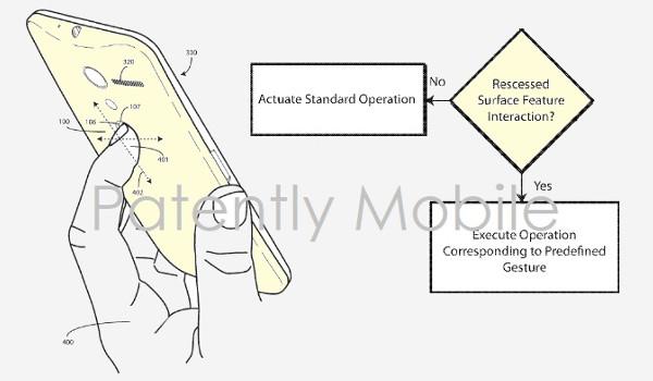 스마트폰 후면 터치패드 특허