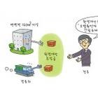 서울시, 환경개선부담금 1년 치 납부하면 '10% 감면'… 3월까지 접수