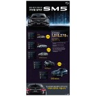 르노삼성 SM5, 출시 20주년...높은 가성비로 연 평균 5만대 이상 판매