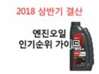2018 상반기 결산 엔진오일 인기순위 가이드