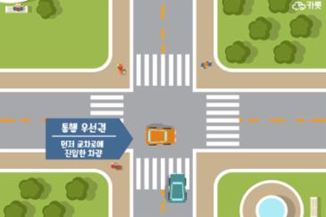 교차로 통행순서, 얼마나 알고 계신가요?