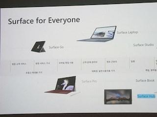 한국마이크로소프트 서피스 프로 6, 서피스 랩탑 2 공개 기자간담회