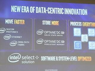 [인텔 데이터 센트릭 프레스 워크숍] '데이터 주도' 시대를 위한 인텔의 포트폴리오