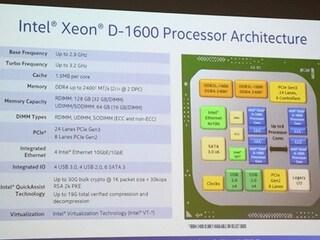[인텔 데이터 센트릭 프레스 워크숍] 제온 D-1600 프로세서와 네트워크 기술 개요