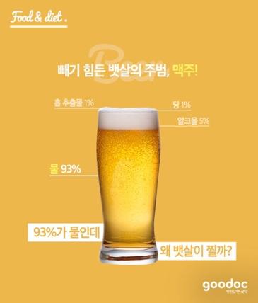 맥주, 안주없이 마시면 살이 안찔까요?