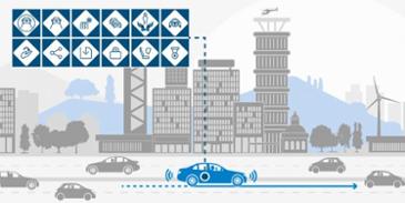 인텔, 자동차 업계 선두 업체들과 새로운 자율주행 안전 프레임워크 공개