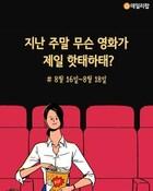 [나홀로 문화] 지난 주말 무슨 영화가 제일 '핫태하태'? #분노의 질주: 홉스&쇼 #봉오동 전투 #엑시트