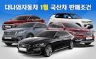 국산차 5개 제조업체, 20년 1월 판매조건 발표