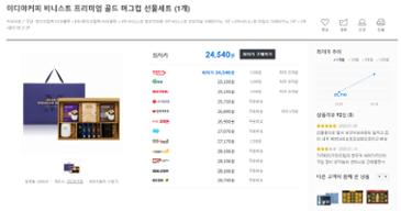이디야 세트(드립백*8개+아메/라떼*50T+머그2개) = 24,250원