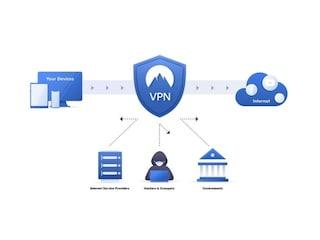 IP 우회하려 설치한 무료 VPN, 위험한 접근일까