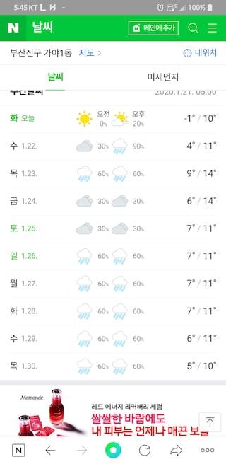 다음주 날씨가 우울