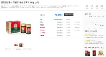 정관장 홍삼 정옥고 250g*2개=96,390원/무료배송