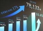 벤츠는 국내 시장에서 더 성장할 수 있을까?