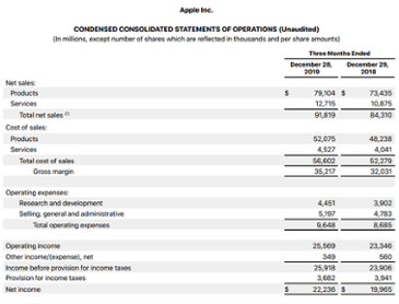 애플 2020 회계연도 1분기 실적 발표