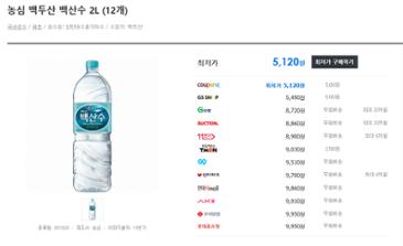 백산수 2L*12개=8,720원+무료배송