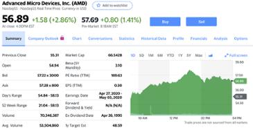 AMD 2nd EPYC, 구글 클라우드 컴퓨터 엔진 N2D 가상 머신에 투입.
