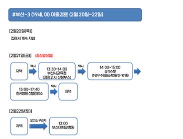 부산 3~5번 코로나 확진자 이동경로 + 11명 (업뎃)