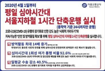 4월 1일부터 평일 심야시간대 서울 지하철 1시간 단축운행 실시!!!