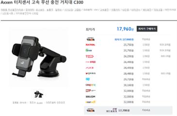 [티몬] 차량용 자동 무선충전거치대 17,960원 무료배송 초특가!!