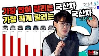 가장 많이 팔리는 국산차, 가장 적게 팔리는 국산차! || 2020.03 [자상남]