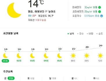 내일부터 더워지네요