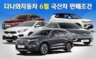 국산차 5개 제조업체, 20년 6월 판매조건 발표