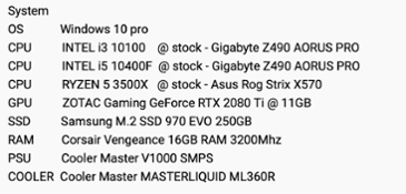 10100 vs 3500x vs 10400f 성능 벤치 3500x의 승리