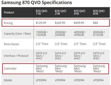 삼성, 870QVO 1TB, 2TB.. 해외 공식 리뷰가 올라와서 공유해봅니다 ^^..