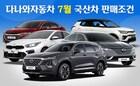 국산차 5개 제조업체, 20년 7월 판매조건 발표