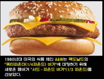 미국에 실패했던 햄버거 사례