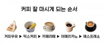 커피 잘 마시게 되는 순서