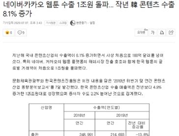 한국 웹툰 수출 *1조원*