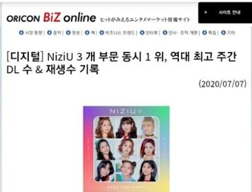 JYP의 신인 걸그룹 NiziU (니쥬)
