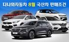국산차 5개 제조업체, 20년 8월 판매조건 발표