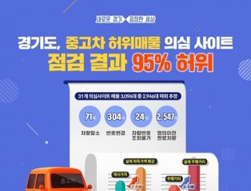 경기도의 중고차 사이트 점검결과